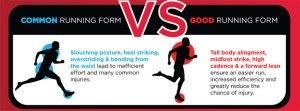 Correct Running Form