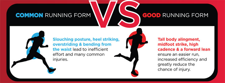 Become A Faster Stronger Healthier Runner With Optimal Form