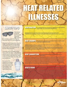 Heat Illnesses