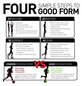 runner form