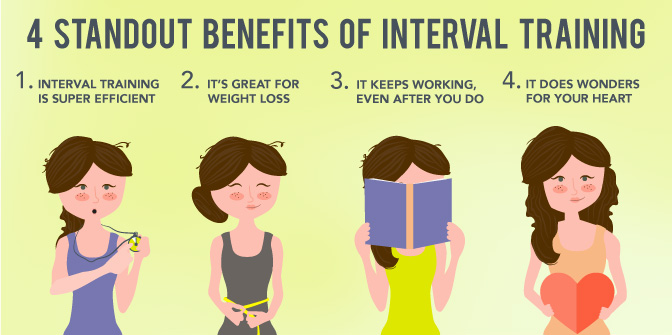 Interval Training Benefits